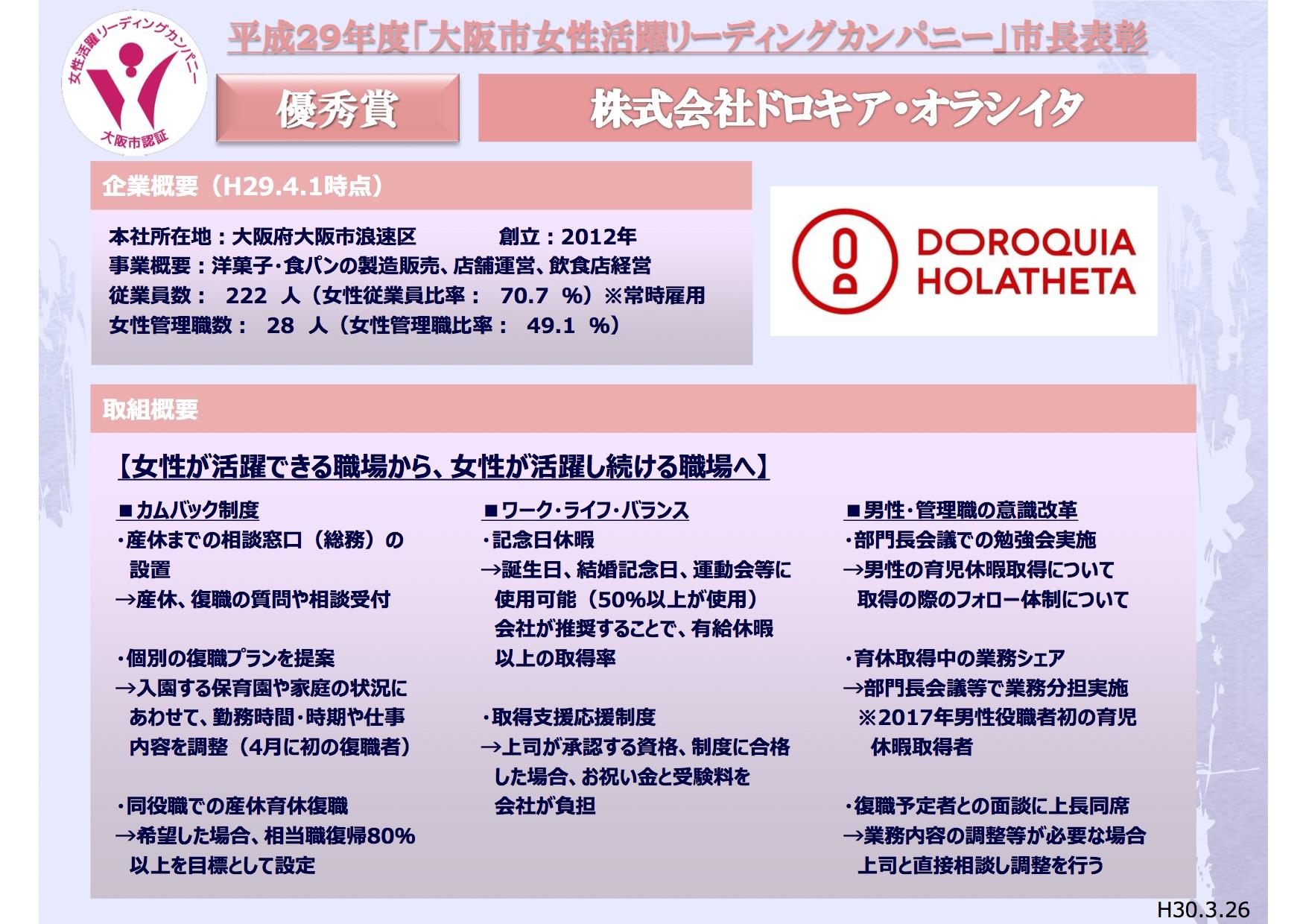 ドロキア・オラシイタの取組み